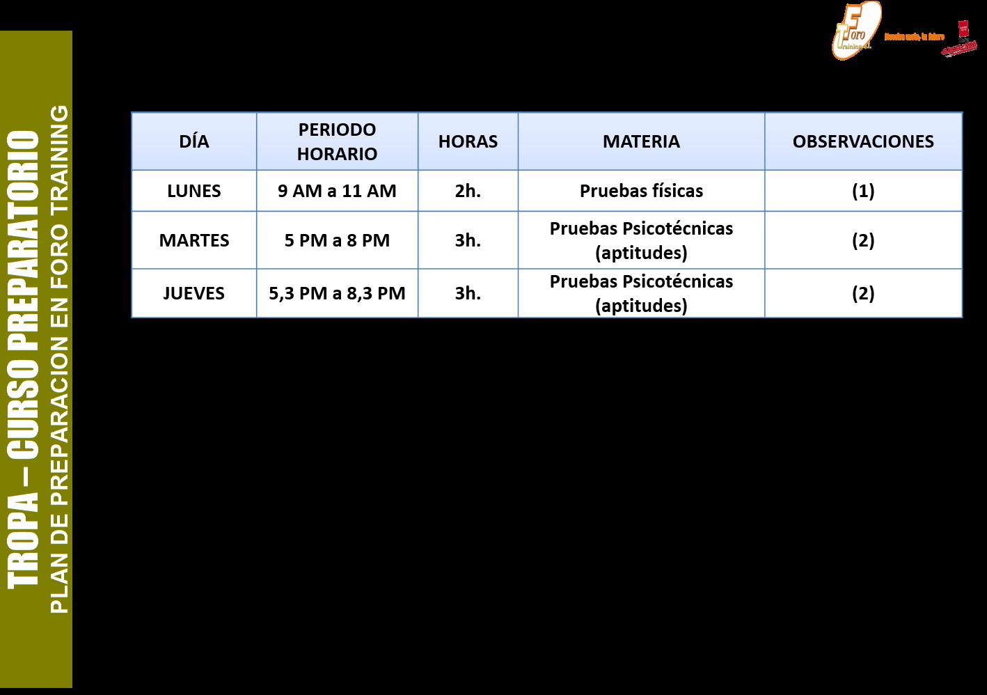 soldado_profesional_plan_de_preparacion_fase_primera